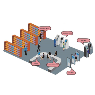 RFID Library Solution